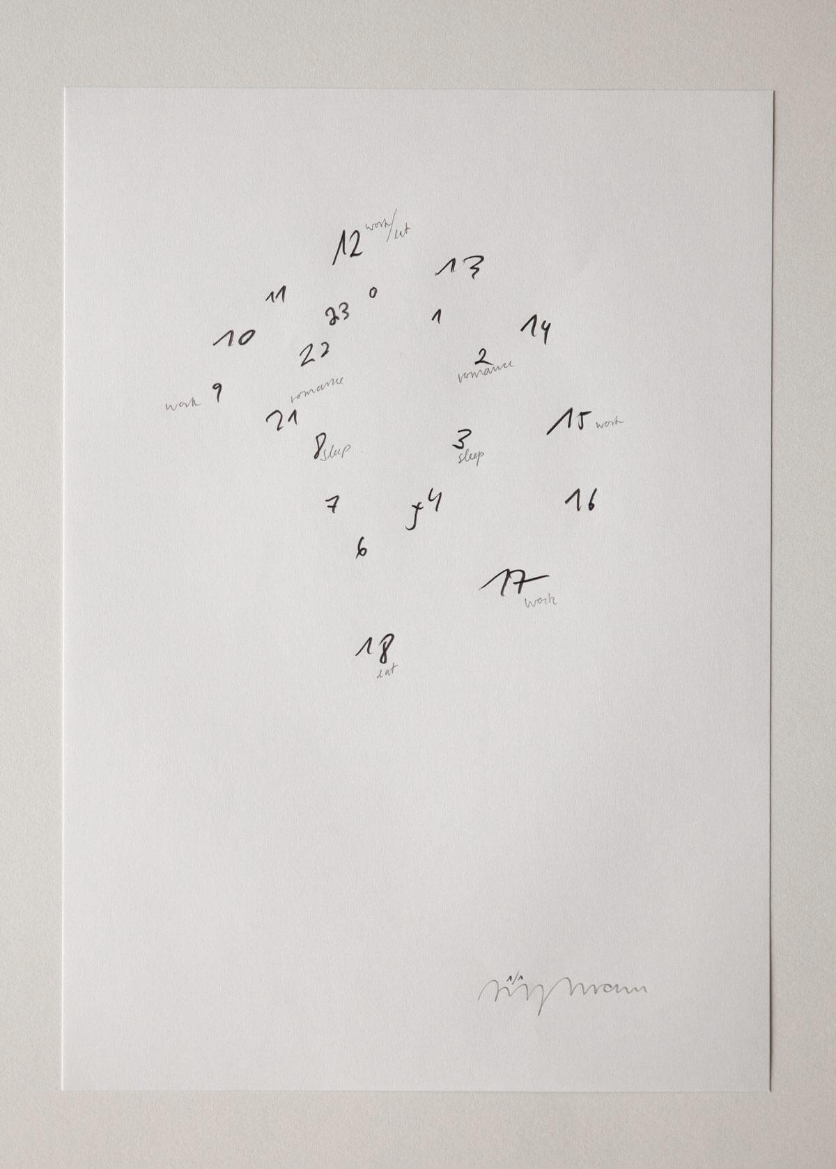 Daniel Angermann – Struktur auf Papier